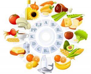 Nên bổ sung Vitamin trong chế độ dinh dưỡng người cao tuổi