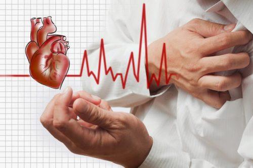 Nhịp tim cơ thể con người thay đổi được xác định do nhiều nguyên nhân