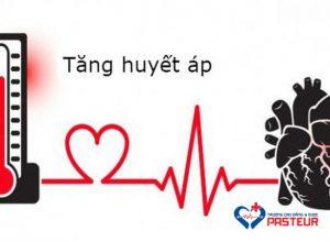 Chế độ sinh hoạt cho bệnh nhân tăng huyết áp